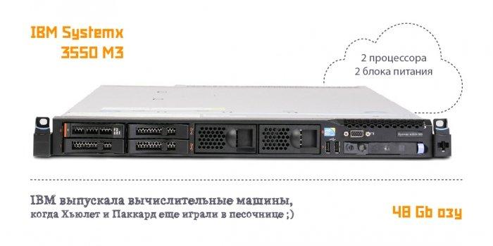 IBM M3