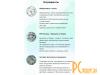 Зубные пасты: Blanx Pro Pure White 75ml  GA1353400