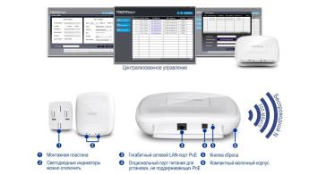 Wi-Fi адаптеры: TRENDnet TEW-755AP