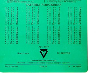 pad cbr cmp-024 arithmetic