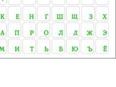nbacs key-labels rus green gel